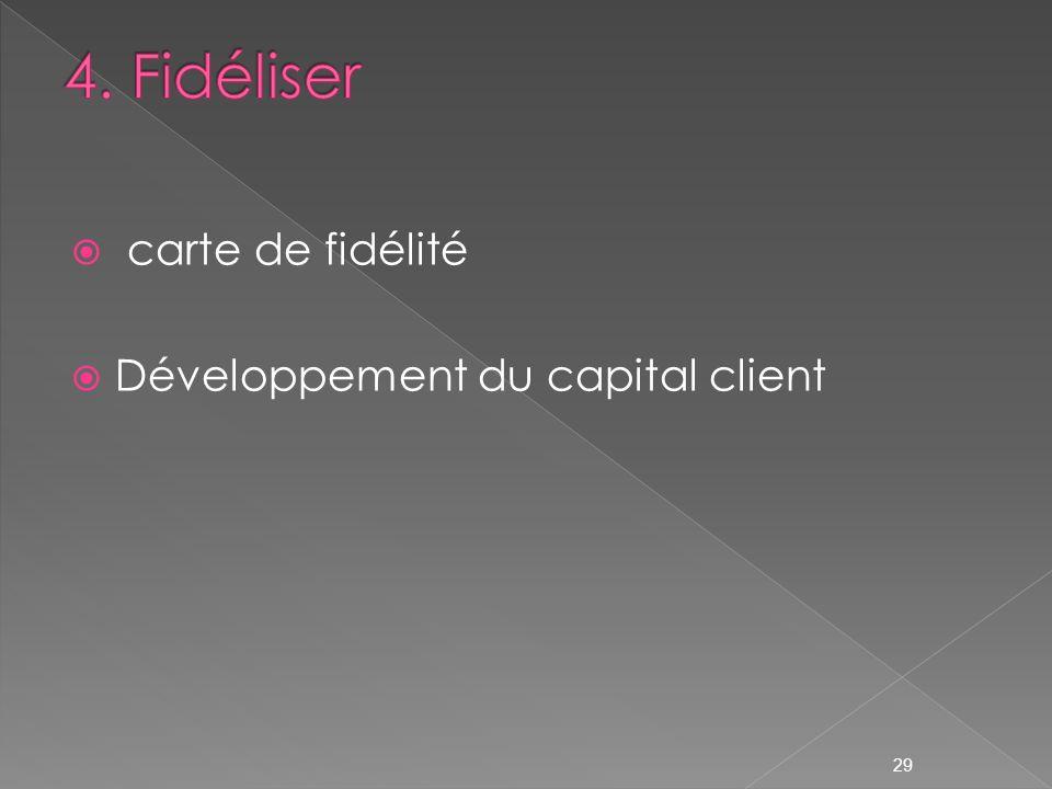 carte de fidélité Développement du capital client 29