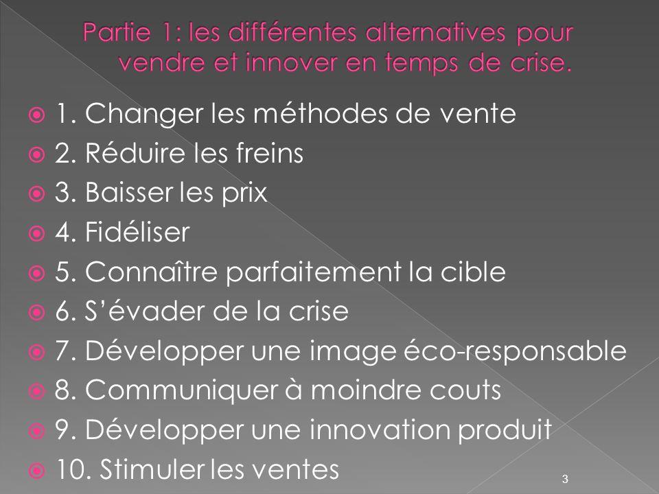 Définition des objectifs marketing : améliorer l image, augmenter PDM et le volume de vente.