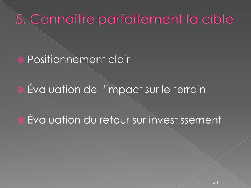 Positionnement clair Évaluation de limpact sur le terrain Évaluation du retour sur investissement 33