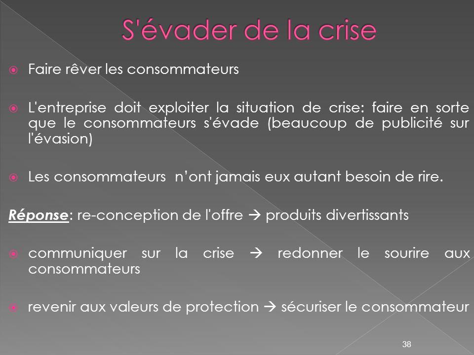 Faire rêver les consommateurs L'entreprise doit exploiter la situation de crise: faire en sorte que le consommateurs s'évade (beaucoup de publicité su