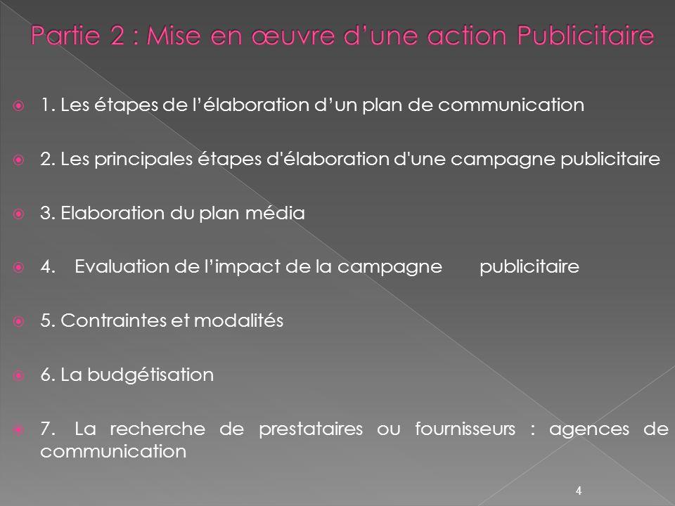 1. Les étapes de lélaboration dun plan de communication 2. Les principales étapes d'élaboration d'une campagne publicitaire 3. Elaboration du plan méd