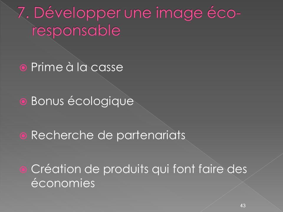 Prime à la casse Bonus écologique Recherche de partenariats Création de produits qui font faire des économies 43