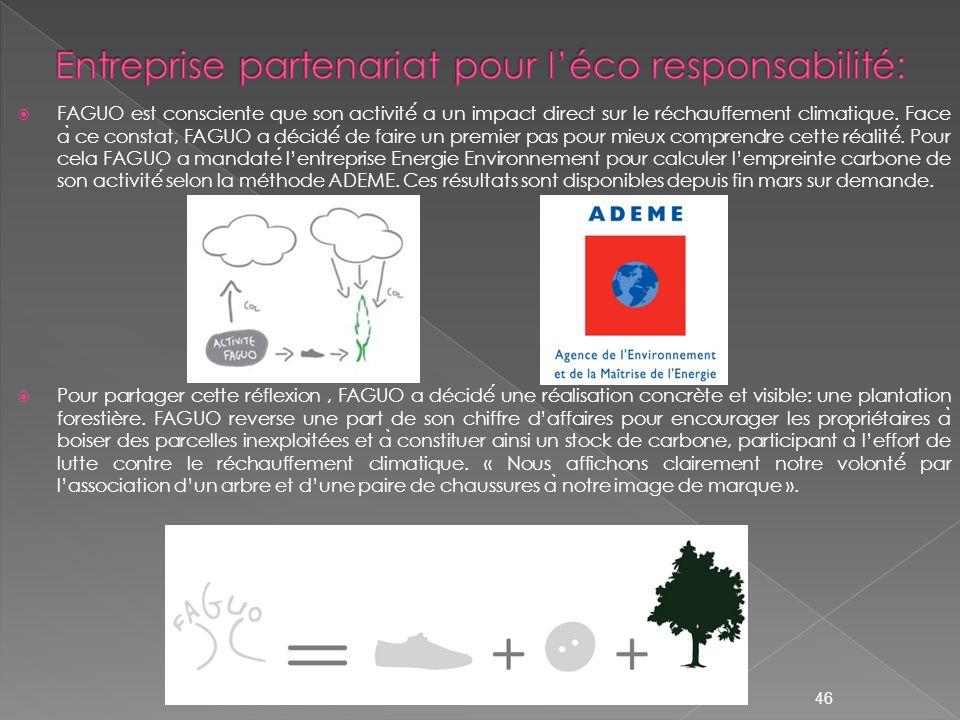 FAGUO est consciente que son activité a un impact direct sur le réchauffement climatique. Face a ̀ ce constat, FAGUO a décidé de faire un premier pas