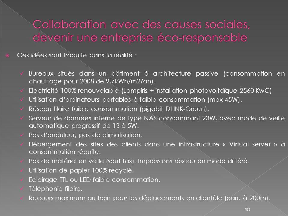 Ces idées sont traduite dans la réalité : Bureaux situés dans un bâtiment à architecture passive (consommation en chauffage pour 2008 de 9,7kWh/m2/an)