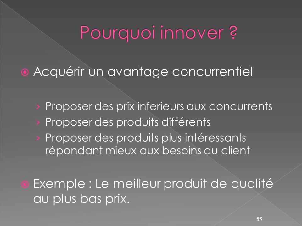 Acquérir un avantage concurrentiel Proposer des prix inferieurs aux concurrents Proposer des produits différents Proposer des produits plus intéressan