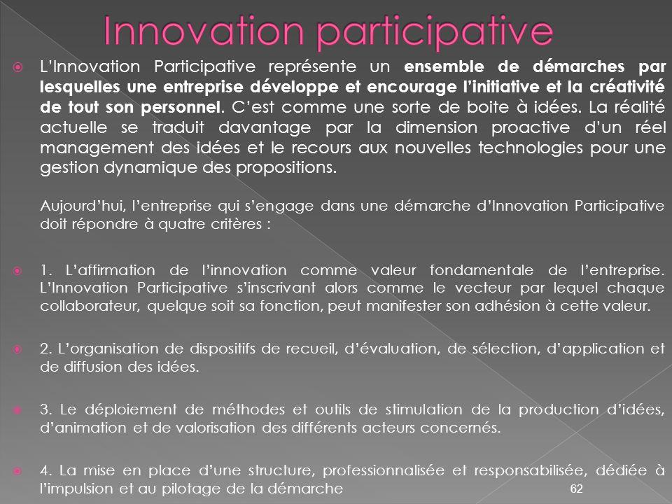 LInnovation Participative représente un ensemble de démarches par lesquelles une entreprise développe et encourage linitiative et la créativité de tou