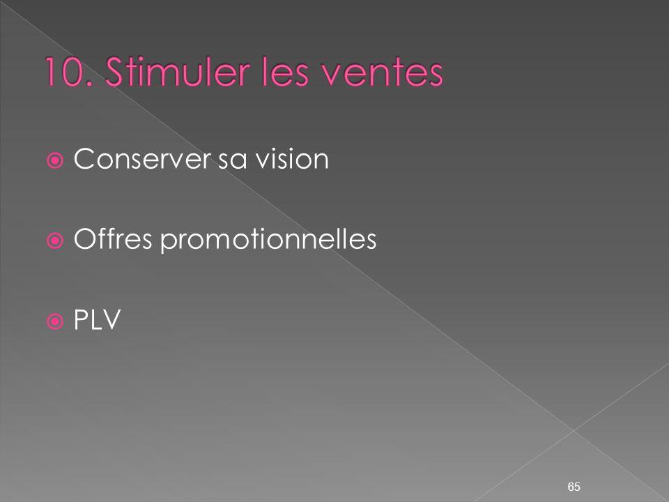 Conserver sa vision Offres promotionnelles PLV 65