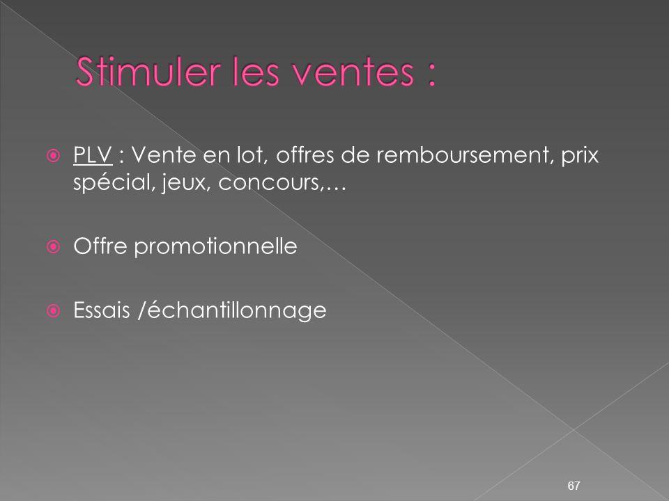 PLV : Vente en lot, offres de remboursement, prix spécial, jeux, concours,… Offre promotionnelle Essais /échantillonnage 67