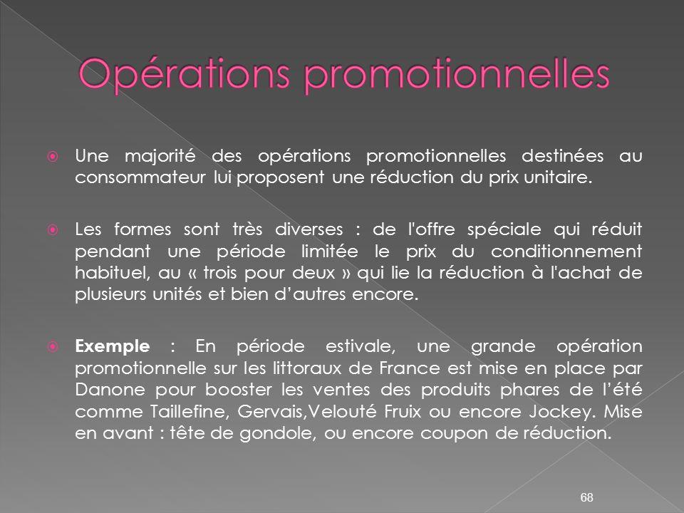 Une majorité des opérations promotionnelles destinées au consommateur lui proposent une réduction du prix unitaire. Les formes sont très diverses : de