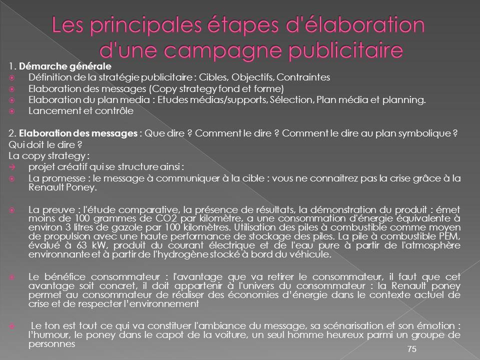 1. Démarche générale Définition de la stratégie publicitaire : Cibles, Objectifs, Contraintes Elaboration des messages (Copy strategy fond et forme) E