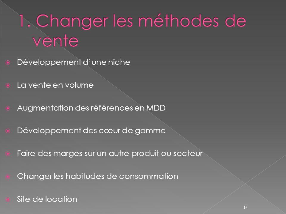 Développement dune niche La vente en volume Augmentation des références en MDD Développement des cœur de gamme Faire des marges sur un autre produit o