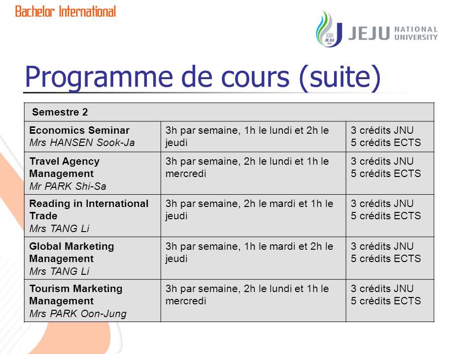 Programme de cours (suite) Semestre 2 Economics Seminar Mrs HANSEN Sook-Ja 3h par semaine, 1h le lundi et 2h le jeudi 3 crédits JNU 5 crédits ECTS Travel Agency Management Mr PARK Shi-Sa 3h par semaine, 2h le lundi et 1h le mercredi 3 crédits JNU 5 crédits ECTS Reading in International Trade Mrs TANG Li 3h par semaine, 2h le mardi et 1h le jeudi 3 crédits JNU 5 crédits ECTS Global Marketing Management Mrs TANG Li 3h par semaine, 1h le mardi et 2h le jeudi 3 crédits JNU 5 crédits ECTS Tourism Marketing Management Mrs PARK Oon-Jung 3h par semaine, 2h le lundi et 1h le mercredi 3 crédits JNU 5 crédits ECTS