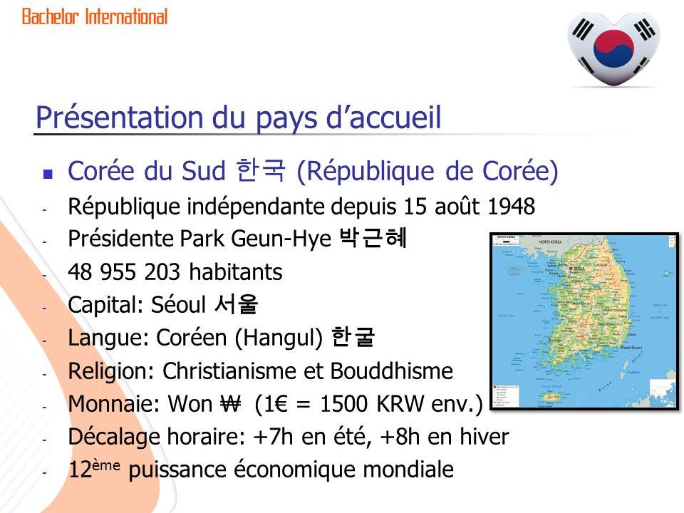 Présentation du pays daccueil Corée du Sud (République de Corée) - République indépendante depuis 15 août 1948 - Présidente Park Geun-Hye - 48 955 203 habitants - Capital: Séoul - Langue: Coréen (Hangul) - Religion: Christianisme et Bouddhisme - Monnaie: Won (1 = 1500 KRW env.) - Décalage horaire: +7h en été, +8h en hiver - 12 ème puissance économique mondiale