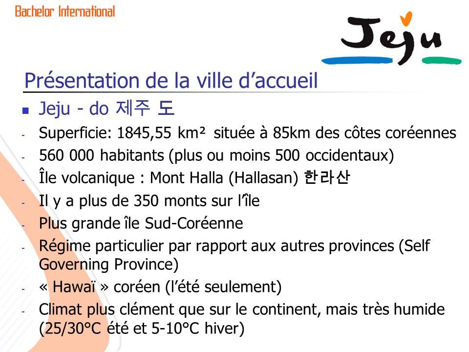 Présentation de la ville daccueil Jeju - do - Superficie: 1845,55 km² située à 85km des côtes coréennes - 560 000 habitants (plus ou moins 500 occidentaux) - Île volcanique : Mont Halla (Hallasan) - Il y a plus de 350 monts sur lîle - Plus grande île Sud-Coréenne - Régime particulier par rapport aux autres provinces (Self Governing Province) - « Hawaï » coréen (lété seulement) - Climat plus clément que sur le continent, mais très humide (25/30°C été et 5-10°C hiver)