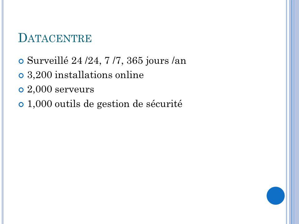 D ATACENTRE Surveillé 24 /24, 7 /7, 365 jours /an 3,200 installations online 2,000 serveurs 1,000 outils de gestion de sécurité