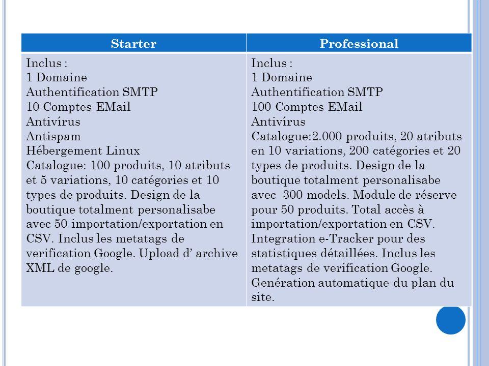 StarterProfessional Inclus : 1 Domaine Authentification SMTP 10 Comptes EMail Antivírus Antispam Hébergement Linux Catalogue: 100 produits, 10 atribut