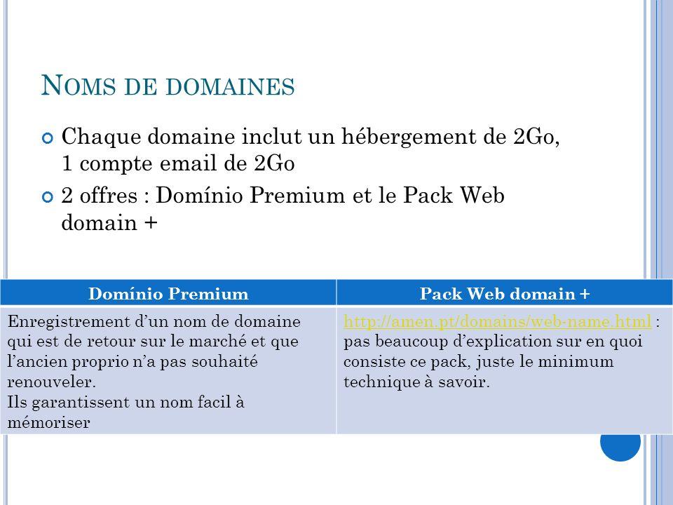 N OMS DE DOMAINES Chaque domaine inclut un hébergement de 2Go, 1 compte email de 2Go 2 offres : Domínio Premium et le Pack Web domain + Domínio Premiu