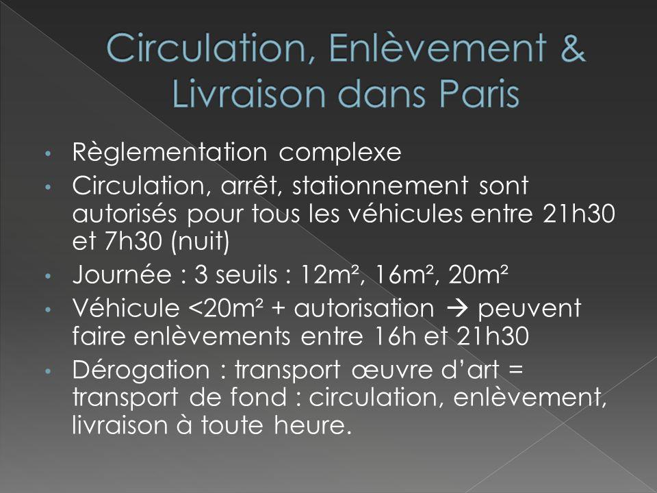 Règlementation complexe Circulation, arrêt, stationnement sont autorisés pour tous les véhicules entre 21h30 et 7h30 (nuit) Journée : 3 seuils : 12m²,