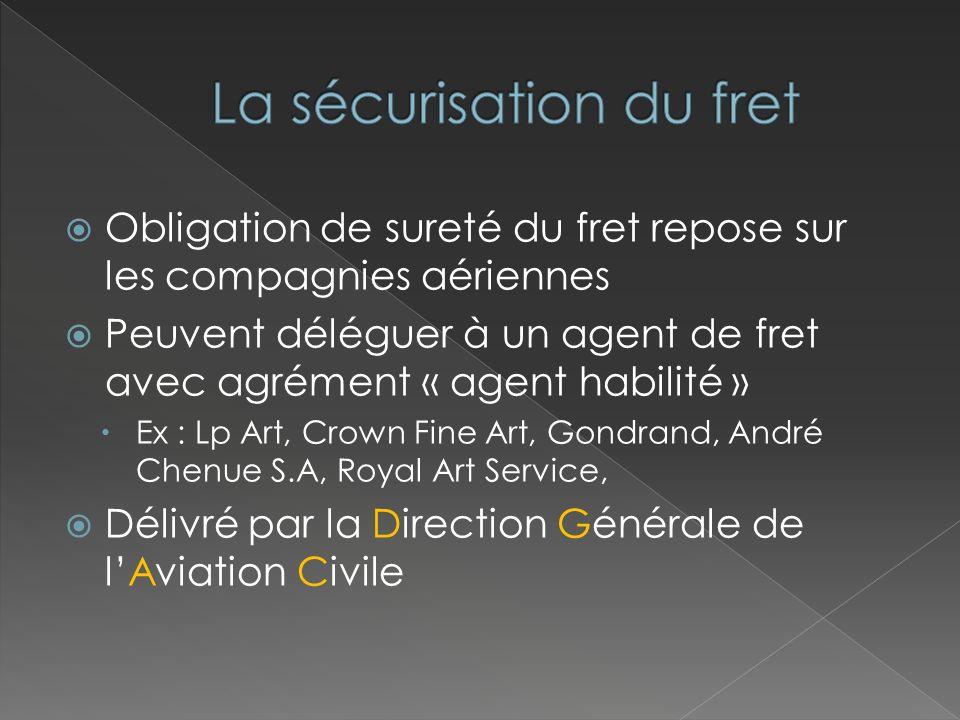 Obligation de sureté du fret repose sur les compagnies aériennes Peuvent déléguer à un agent de fret avec agrément « agent habilité » Ex : Lp Art, Cro