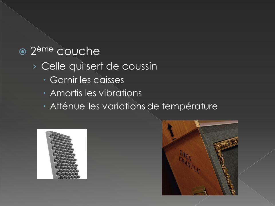 3 ème couche Celle qui donne la rigidité et la résistance Bois (contreplaqué), aluminium, plastiques