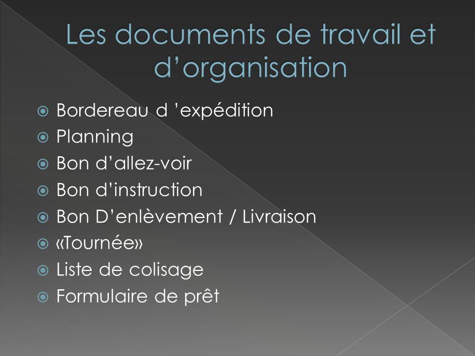 Bordereau d expédition Planning Bon dallez-voir Bon dinstruction Bon Denlèvement / Livraison «Tournée» Liste de colisage Formulaire de prêt