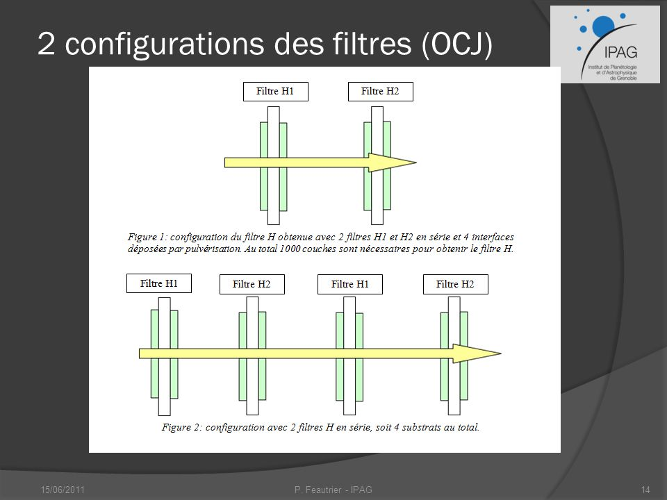 2 configurations des filtres (OCJ) 15/06/2011P. Feautrier - IPAG14