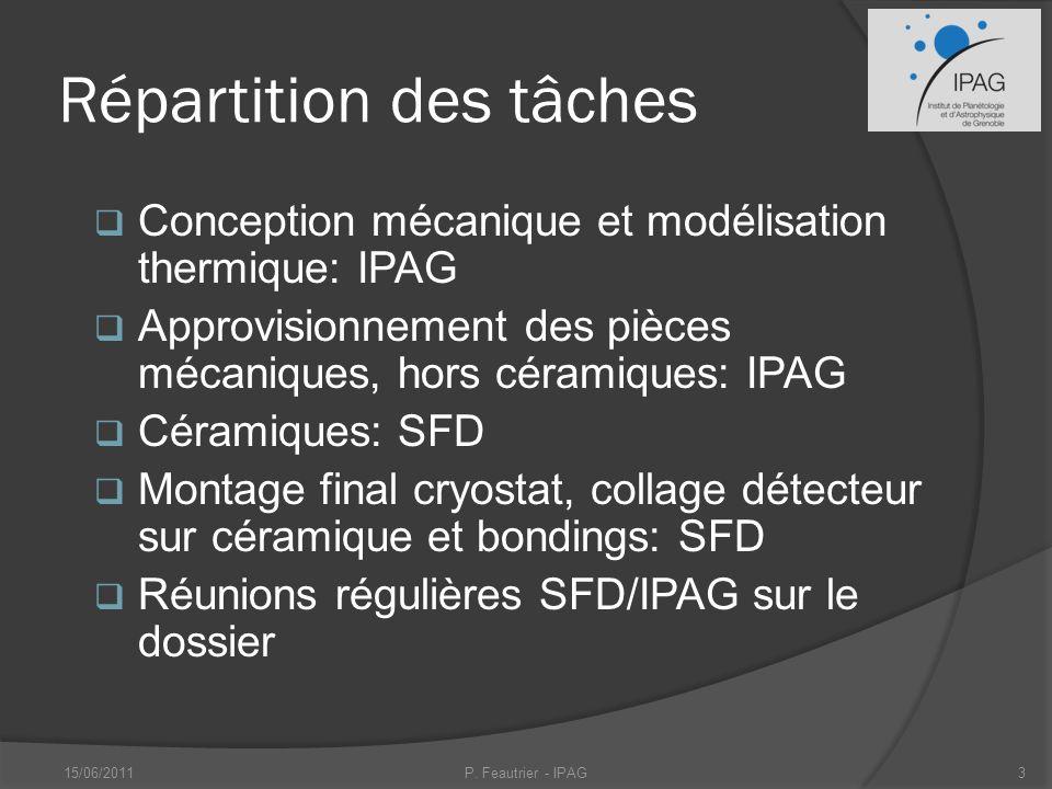 Conception mécanique 15/06/20114P. Feautrier - IPAG