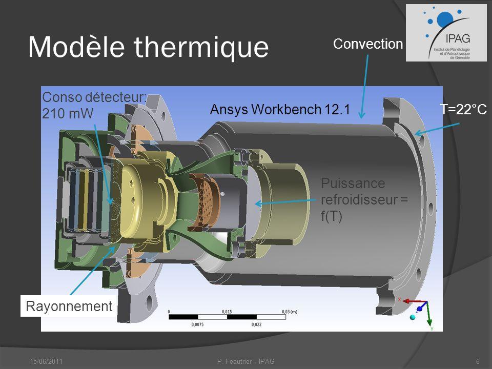 Modélisation tubes pulsés 15/06/20117P. Feautrier - IPAG