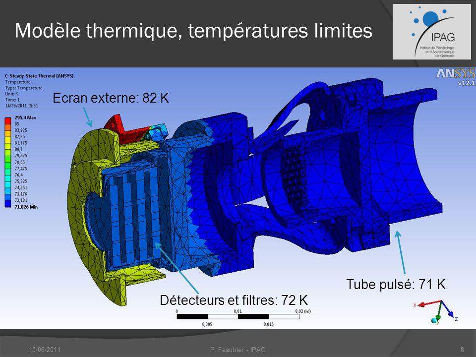 Modèle thermique, températures limites 15/06/20119P. Feautrier - IPAG