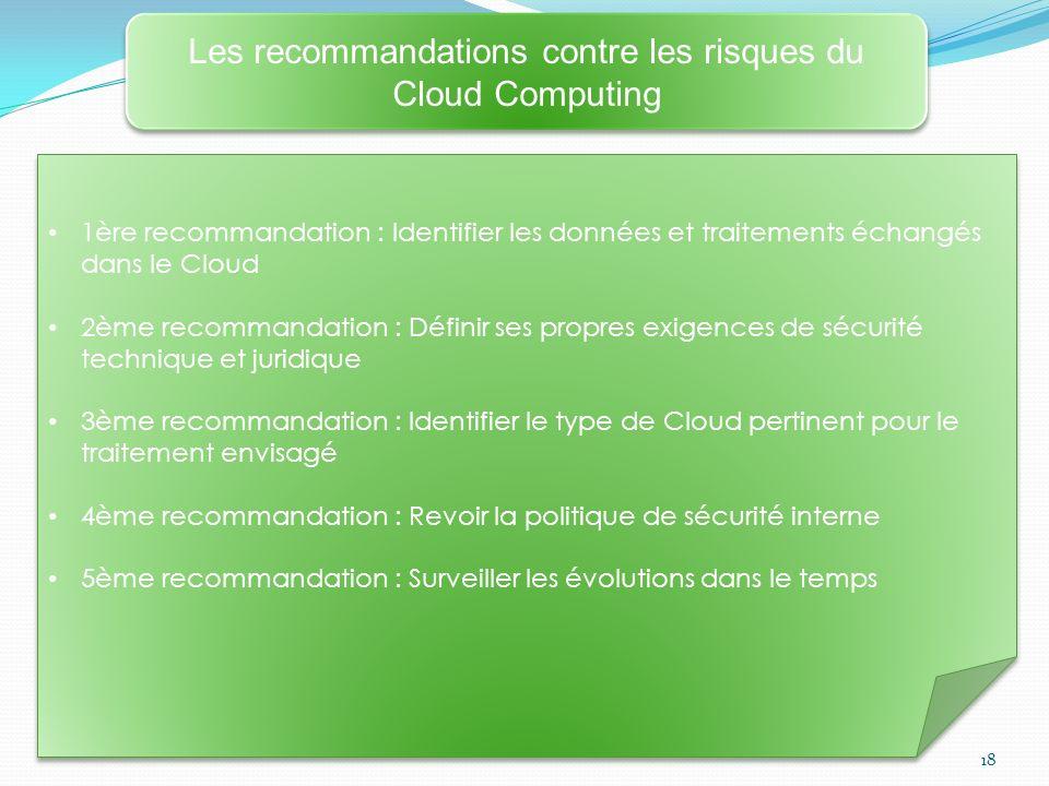 18 Les recommandations contre les risques du Cloud Computing 1ère recommandation : Identifier les données et traitements échangés dans le Cloud 2ème recommandation : Définir ses propres exigences de sécurité technique et juridique 3ème recommandation : Identifier le type de Cloud pertinent pour le traitement envisagé 4ème recommandation : Revoir la politique de sécurité interne 5ème recommandation : Surveiller les évolutions dans le temps 1ère recommandation : Identifier les données et traitements échangés dans le Cloud 2ème recommandation : Définir ses propres exigences de sécurité technique et juridique 3ème recommandation : Identifier le type de Cloud pertinent pour le traitement envisagé 4ème recommandation : Revoir la politique de sécurité interne 5ème recommandation : Surveiller les évolutions dans le temps