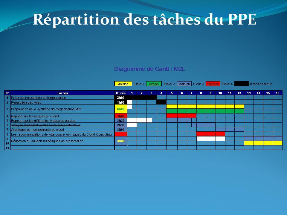 PARTIE 1 Page 5-7 : Contexte KOS et M2l Info et Contexte.