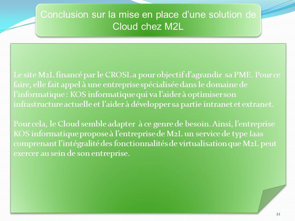 21 Conclusion sur la mise en place dune solution de Cloud chez M2L Le site M2L financé par le CROSL a pour objectif dagrandir sa PME. Pour ce faire, e