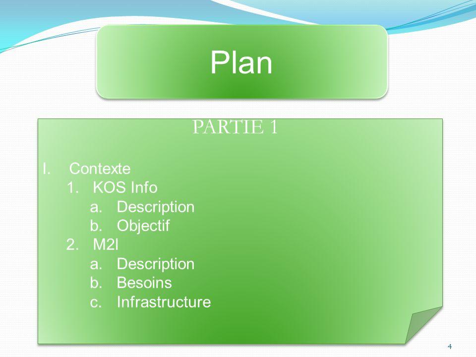 PARTIE 1 I.Contexte 1.KOS Info a.Description b.Objectif 2.M2l a.Description b.Besoins c.Infrastructure PARTIE 1 I.Contexte 1.KOS Info a.Description b.Objectif 2.M2l a.Description b.Besoins c.Infrastructure Plan 4