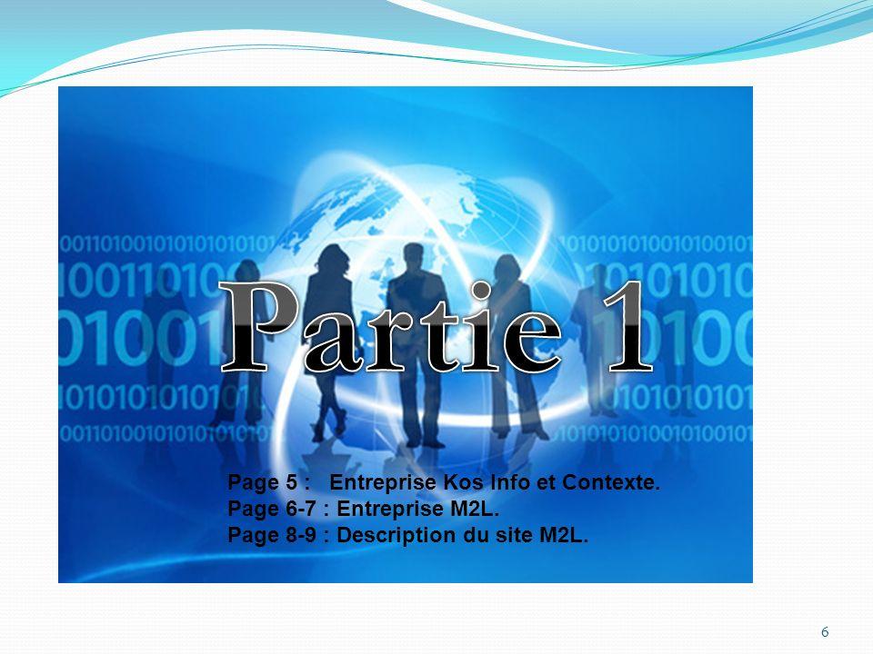 6 Page 5 : Entreprise Kos Info et Contexte. Page 6-7 : Entreprise M2L. Page 8-9 : Description du site M2L.
