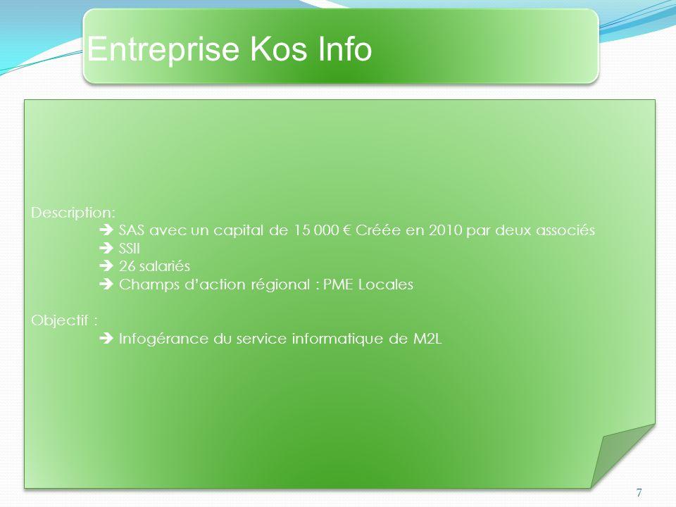 Description: SAS avec un capital de 15 000 Créée en 2010 par deux associés SSII 26 salariés Champs daction régional : PME Locales Objectif : Infogéran