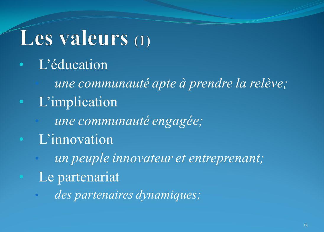 Léducation une communauté apte à prendre la relève; Limplication une communauté engagée; Linnovation un peuple innovateur et entreprenant; Le partenariat des partenaires dynamiques; 13