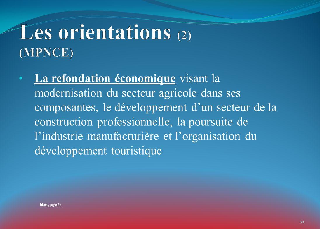 La refondation économique visant la modernisation du secteur agricole dans ses composantes, le développement dun secteur de la construction professionnelle, la poursuite de lindustrie manufacturière et lorganisation du développement touristique Idem., page 22 21