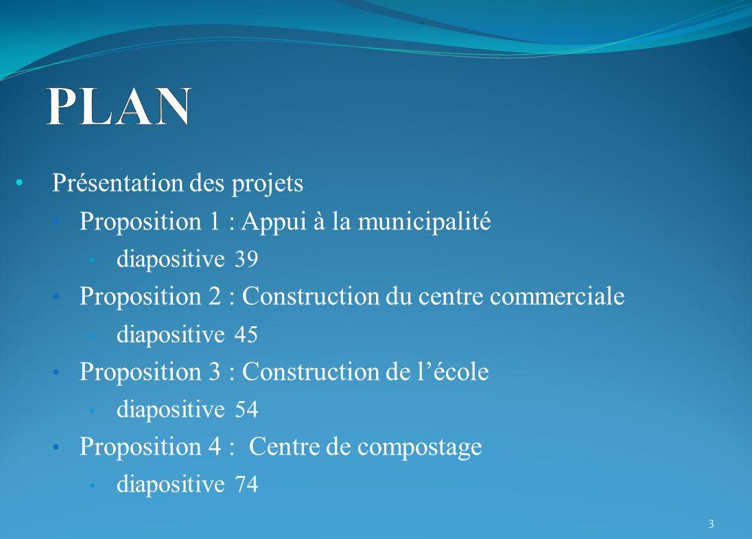 Présentation des projets Proposition 1 : Appui à la municipalité diapositive 39 Proposition 2 : Construction du centre commerciale diapositive 45 Proposition 3 : Construction de lécole diapositive 54 Proposition 4 : Centre de compostage diapositive 74 3