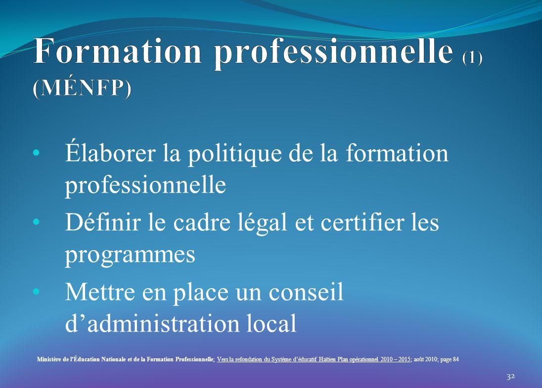Élaborer la politique de la formation professionnelle Définir le cadre légal et certifier les programmes Mettre en place un conseil dadministration lo