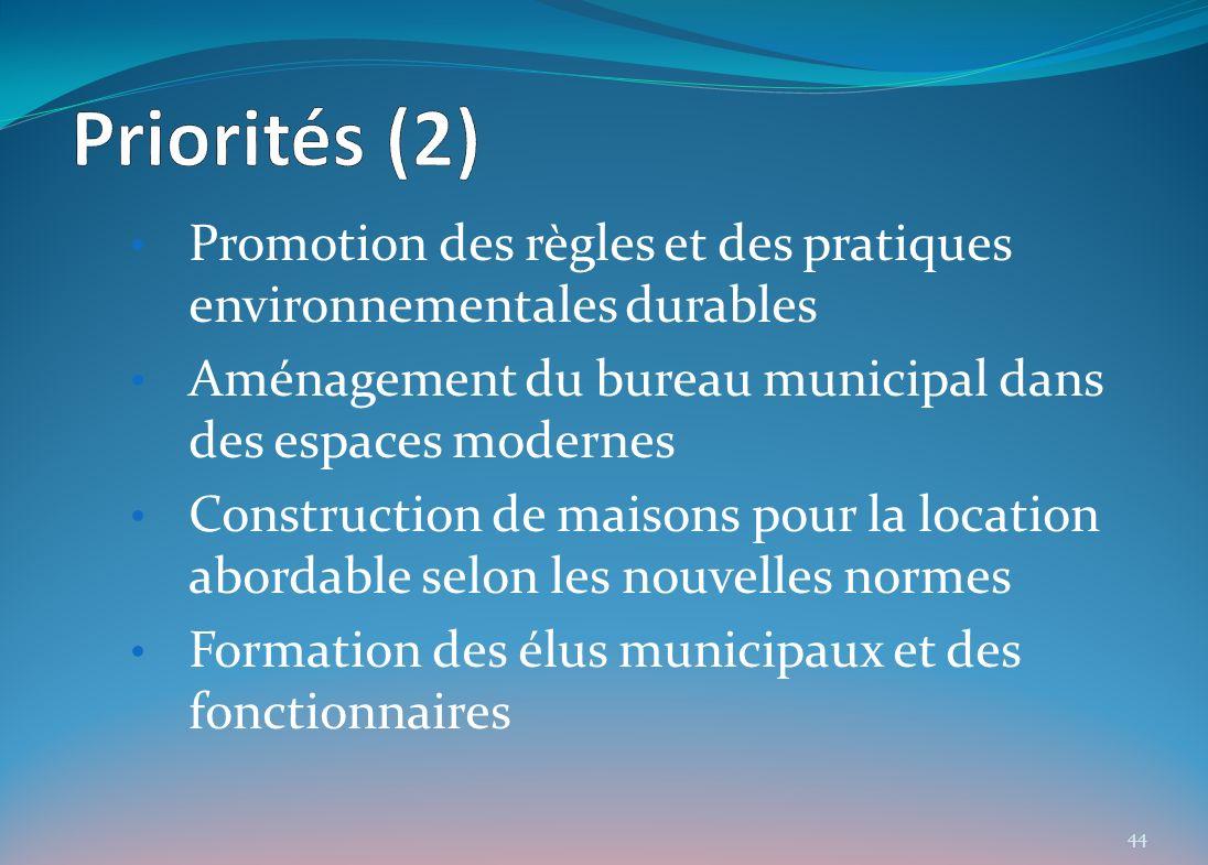 Promotion des règles et des pratiques environnementales durables Aménagement du bureau municipal dans des espaces modernes Construction de maisons pou