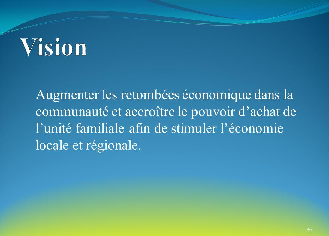 Augmenter les retombées économique dans la communauté et accroître le pouvoir dachat de lunité familiale afin de stimuler léconomie locale et régionale.