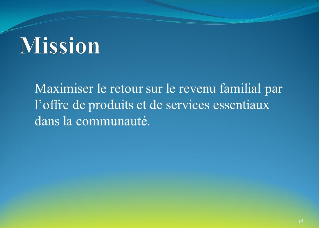 Maximiser le retour sur le revenu familial par loffre de produits et de services essentiaux dans la communauté. 48
