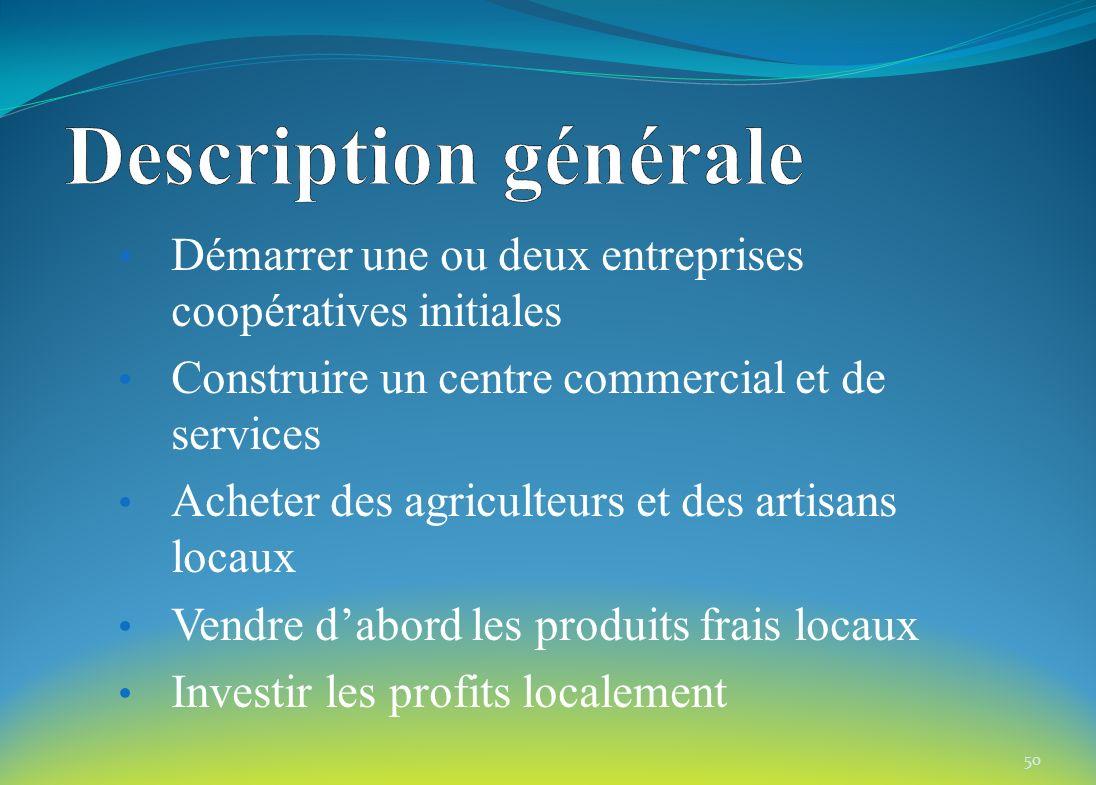 Démarrer une ou deux entreprises coopératives initiales Construire un centre commercial et de services Acheter des agriculteurs et des artisans locaux