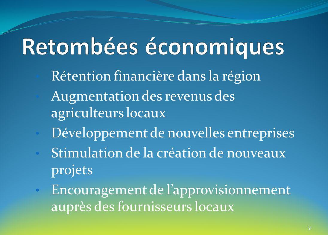 Rétention financière dans la région Augmentation des revenus des agriculteurs locaux Développement de nouvelles entreprises Stimulation de la création