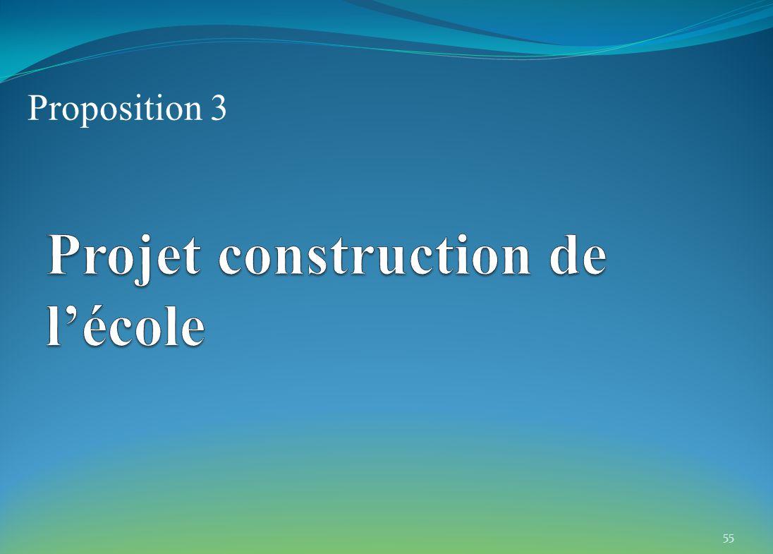 Proposition 3 55