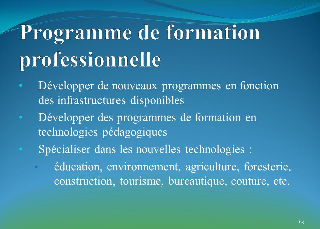Développer de nouveaux programmes en fonction des infrastructures disponibles Développer des programmes de formation en technologies pédagogiques Spécialiser dans les nouvelles technologies : éducation, environnement, agriculture, foresterie, construction, tourisme, bureautique, couture, etc.