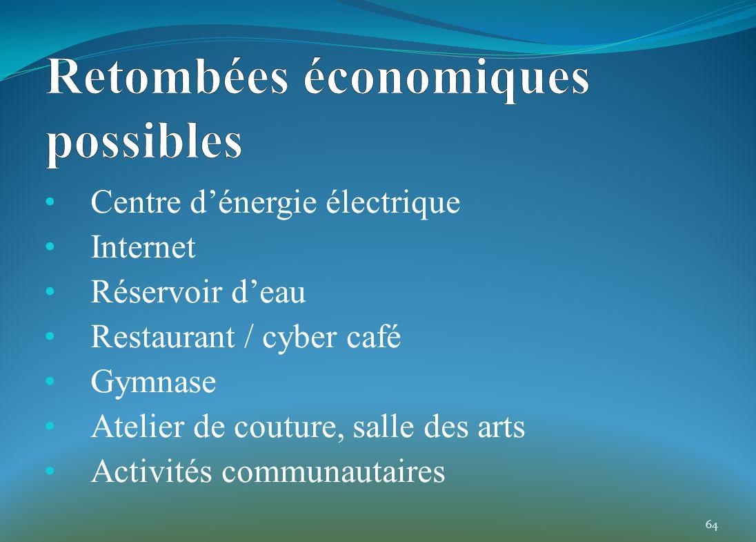 Centre dénergie électrique Internet Réservoir deau Restaurant / cyber café Gymnase Atelier de couture, salle des arts Activités communautaires 64