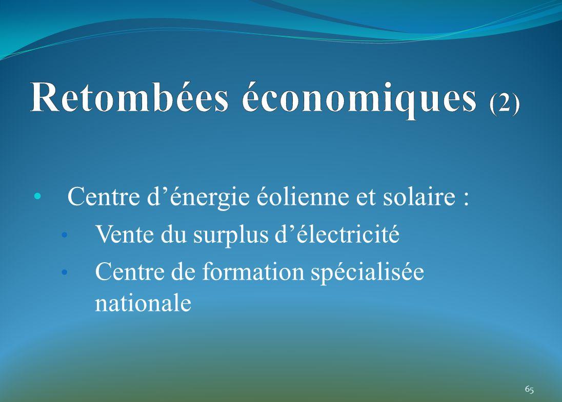 Centre dénergie éolienne et solaire : Vente du surplus délectricité Centre de formation spécialisée nationale 65