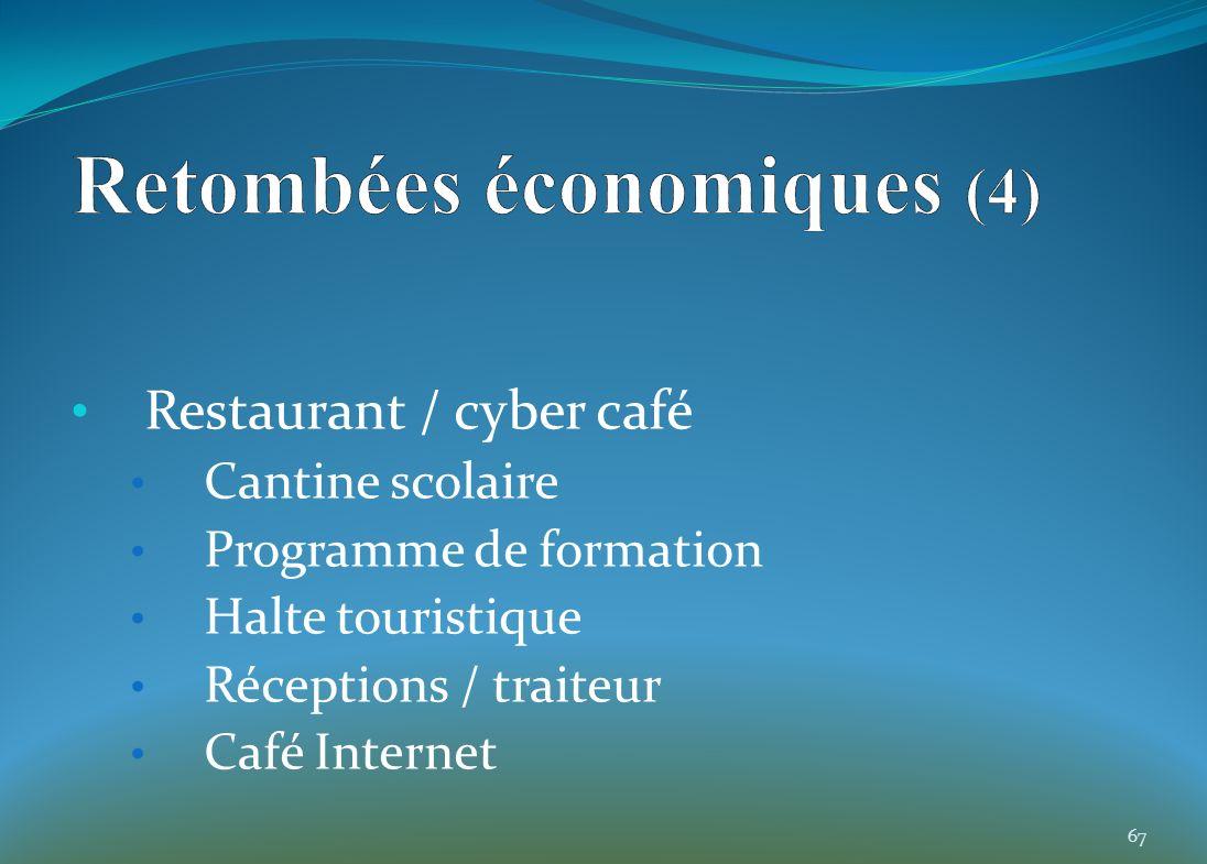 Restaurant / cyber café Cantine scolaire Programme de formation Halte touristique Réceptions / traiteur Café Internet 67