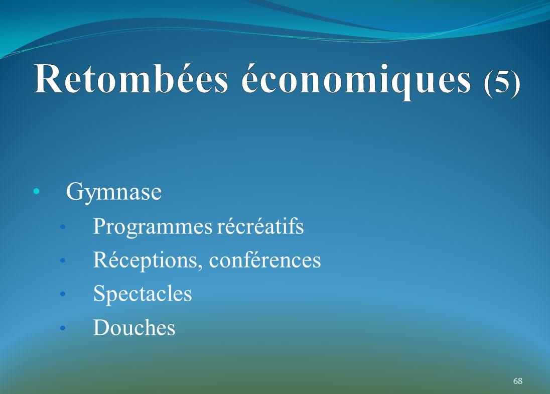 Gymnase Programmes récréatifs Réceptions, conférences Spectacles Douches 68